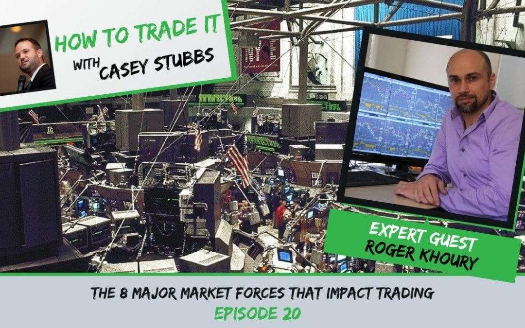 The 8 Market Forces that Impact Trading per Roger Khoury, Ep #20