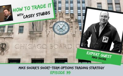 Mike Shorr's Short-Term Options Trading Strategy, Ep #39
