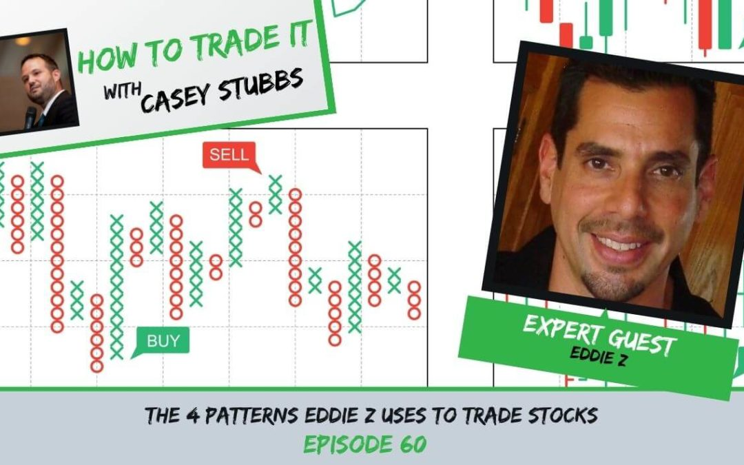 The 4 Patterns Eddie Z Uses to Trade Stocks, Ep #60
